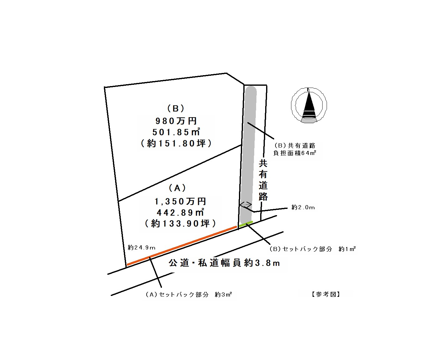 【B区画ー土地】中軽井沢駅より徒歩圏内